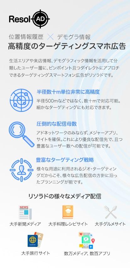 ジオターゲティング広告 Resol_AD